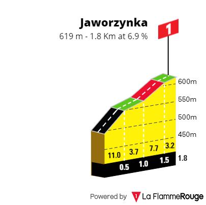 http://wow.info.pl/wp-content/uploads/2020/09/jaworzynka.png